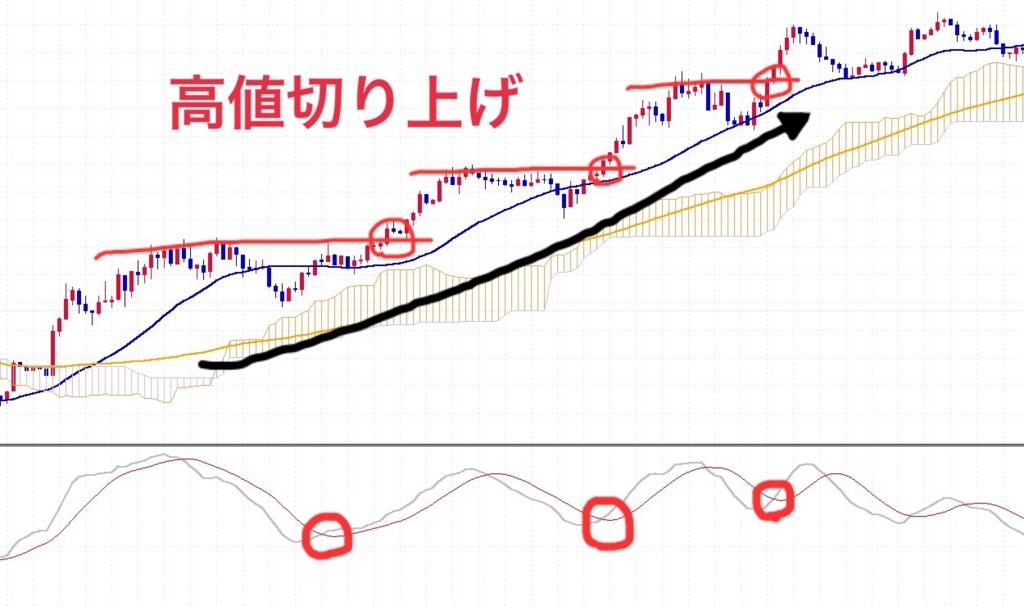 f:id:Ponkotsu_trader:20161105184927j:plain