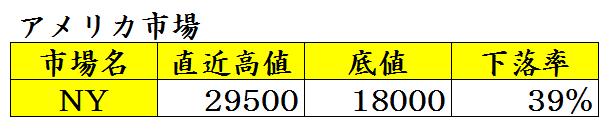 f:id:Potoclub-invest:20200331235220p:plain