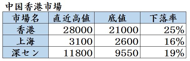 f:id:Potoclub-invest:20200331235636p:plain