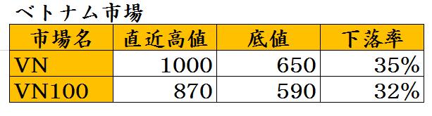 f:id:Potoclub-invest:20200401000329p:plain