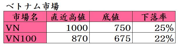 f:id:Potoclub-invest:20200401000413p:plain