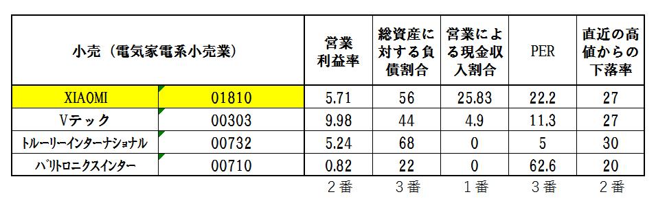 f:id:Potoclub-invest:20200429211515p:plain
