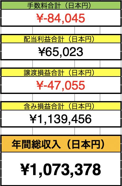 f:id:Potoclub-invest:20200706212958p:plain