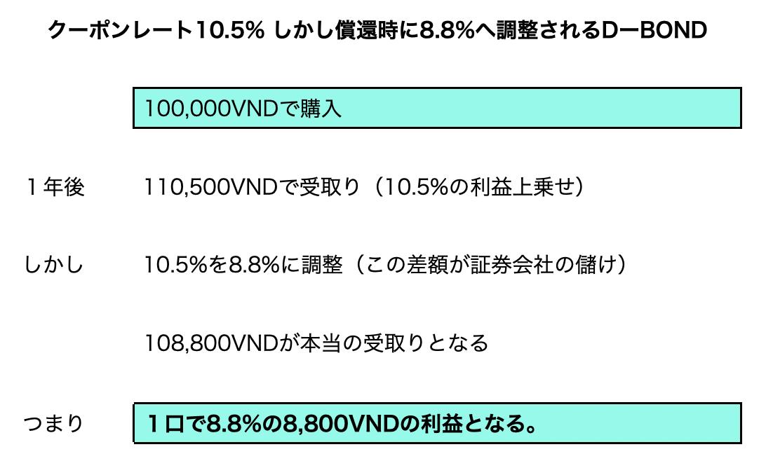f:id:Potoclub-invest:20200810121116p:plain