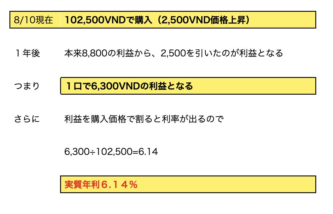 f:id:Potoclub-invest:20200810121505p:plain
