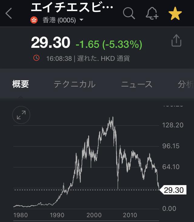 f:id:Potoclub-invest:20200921221540j:plain