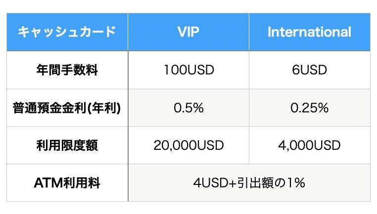 f:id:Potoclub-invest:20201013203700p:plain