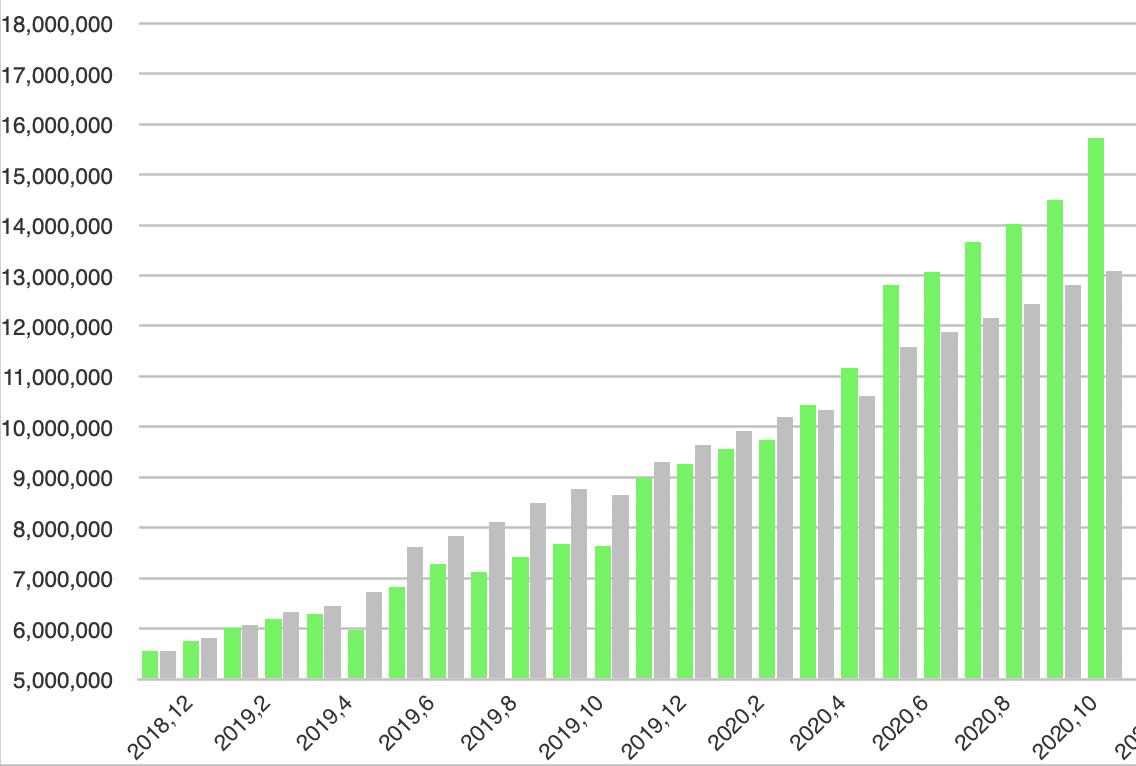 f:id:Potoclub-invest:20201130224422p:plain