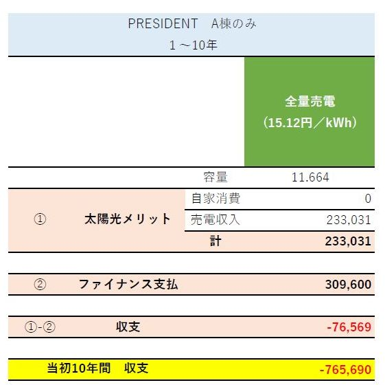 f:id:President168:20190216134223j:plain
