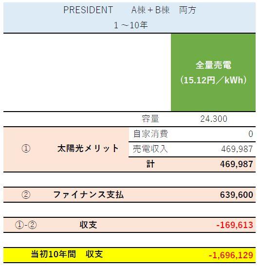 f:id:President168:20190216135134j:plain