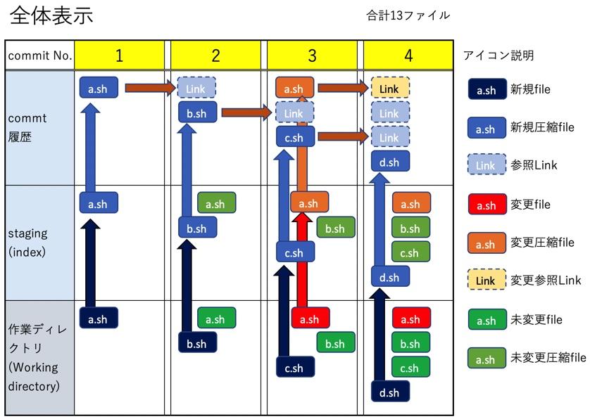 f:id:ProgrammingForEver:20210915192442j:plain