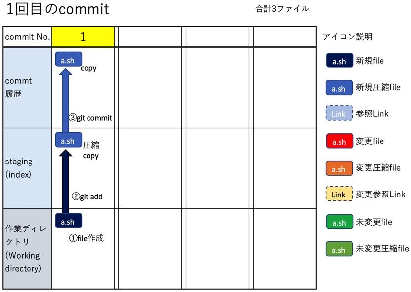 f:id:ProgrammingForEver:20210915192914j:plain