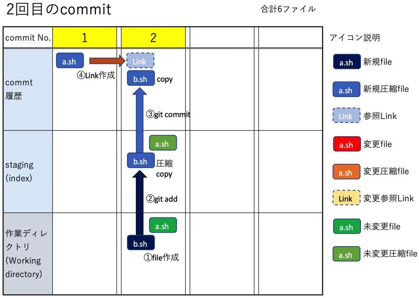 f:id:ProgrammingForEver:20210915193354j:plain