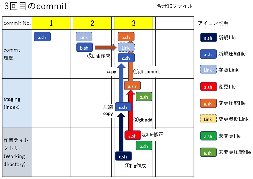 f:id:ProgrammingForEver:20210915194422j:plain