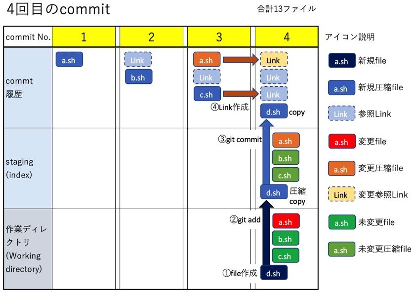 f:id:ProgrammingForEver:20210915194612j:plain