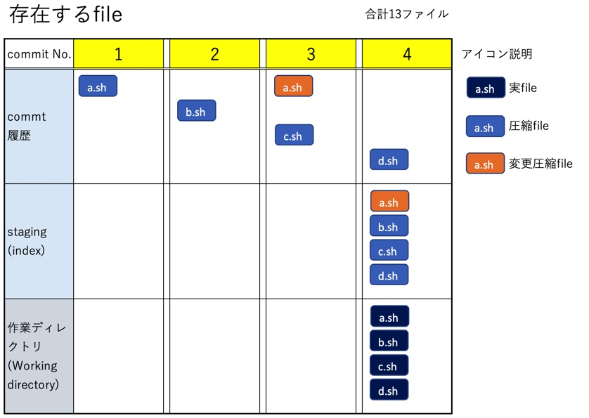 f:id:ProgrammingForEver:20210915195724j:plain