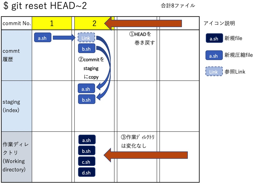 f:id:ProgrammingForEver:20210915200005j:plain