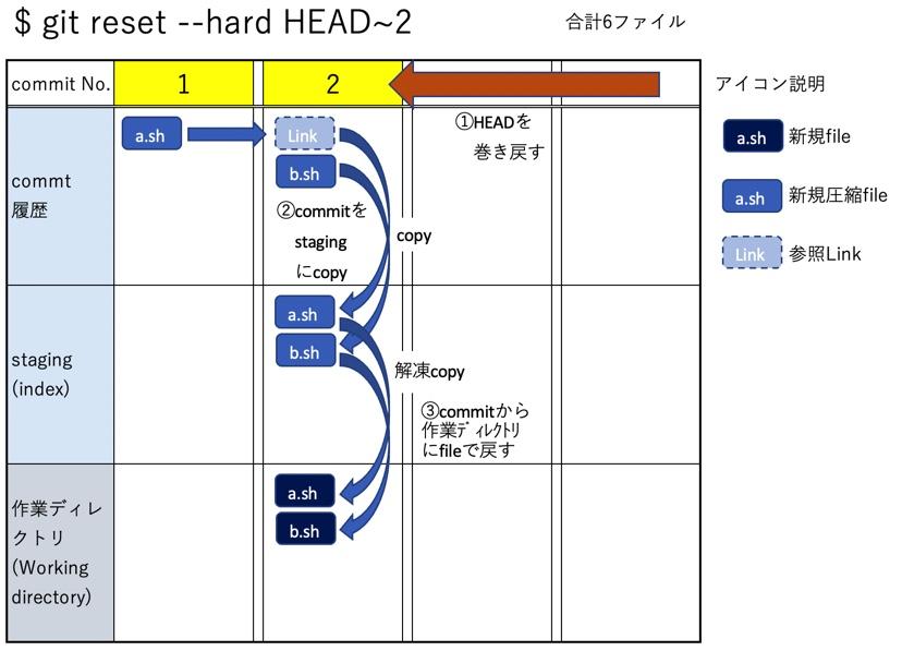 f:id:ProgrammingForEver:20210915200726j:plain