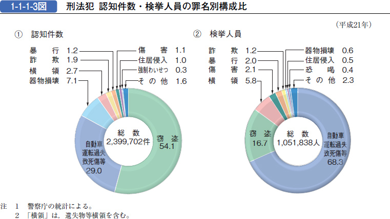 f:id:Pulin:20111102162501j:image