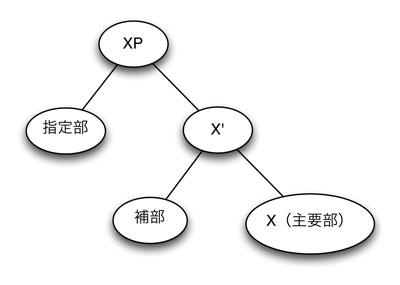 f:id:Pulin:20130128102643j:image