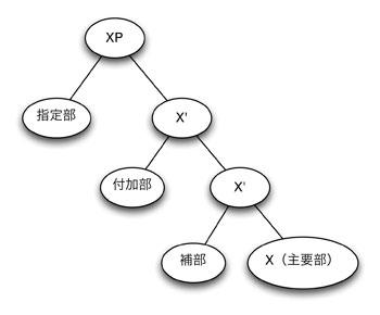 f:id:Pulin:20130128132126j:image