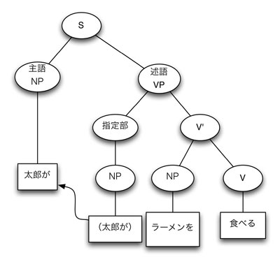 f:id:Pulin:20130128150057j:image