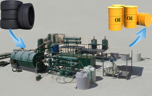 Do you know the waste tyre pyrolysis plant working process