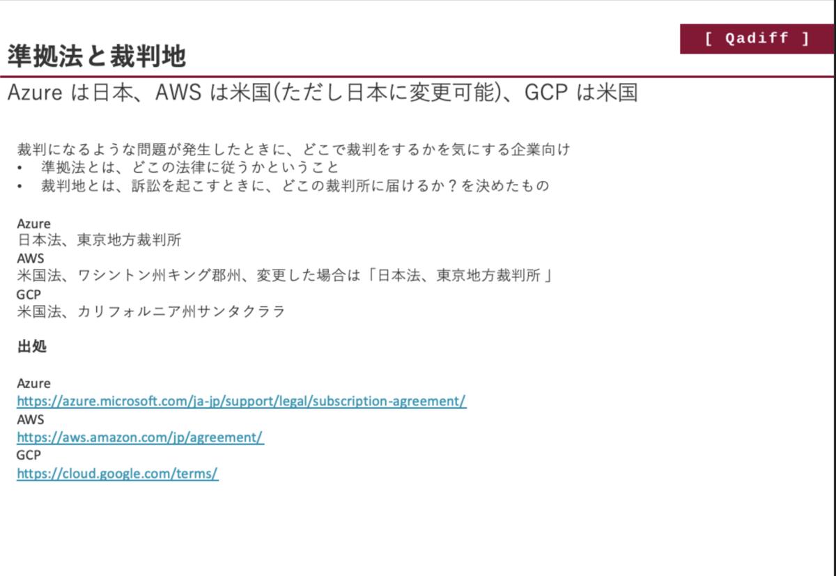 Azure は日本、AWS は米国(ただし日本に変更可能)、GCP は米国