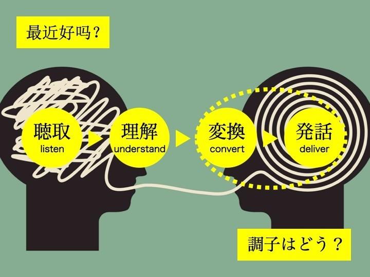 f:id:QianChong:20190314105913j:plain:w460