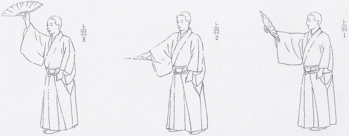 f:id:QianChong:20190519145621j:plain