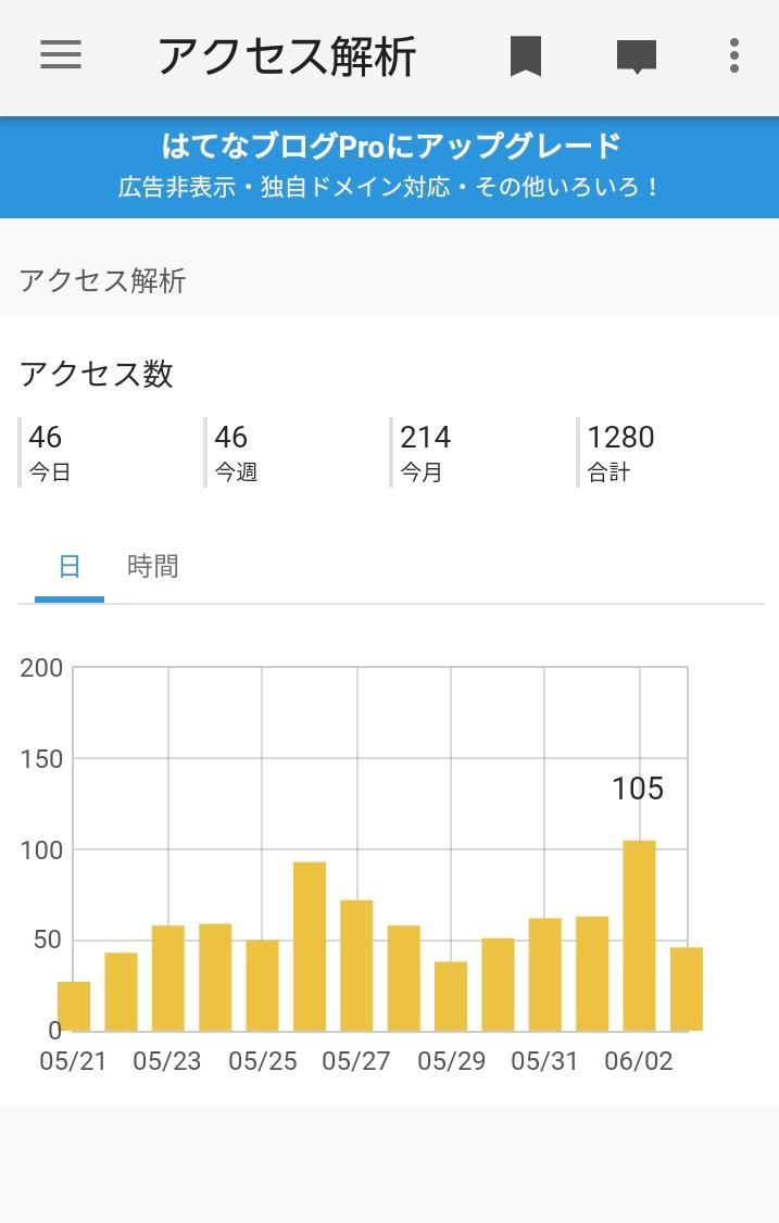 f:id:Qshima:20190603202909j:plain