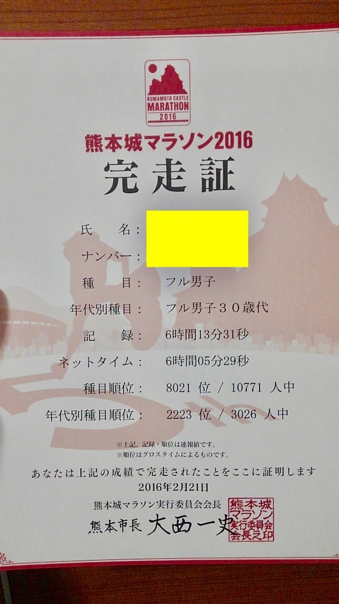 f:id:Qshima:20190809222629j:plain