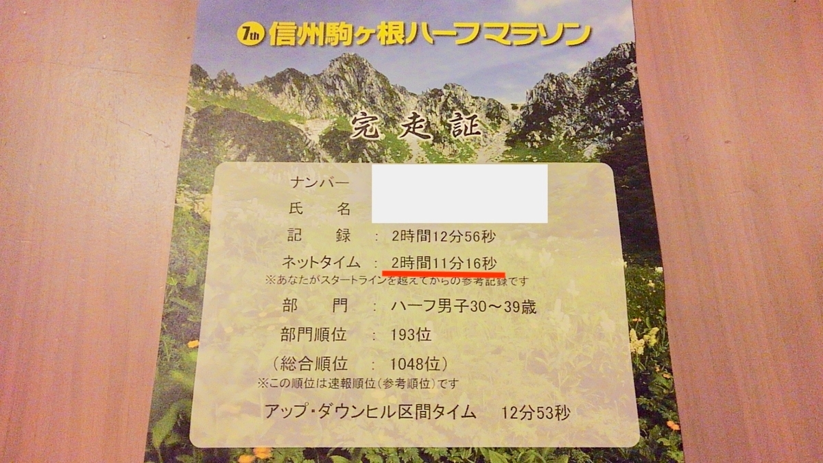 f:id:Qshima:20190929211818j:plain