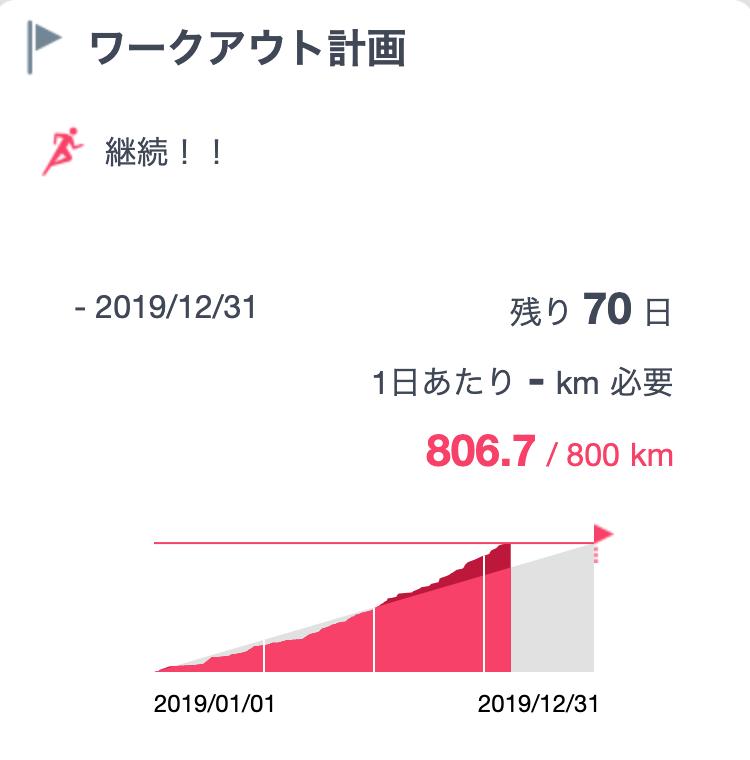 f:id:Qshima:20191023215111p:plain