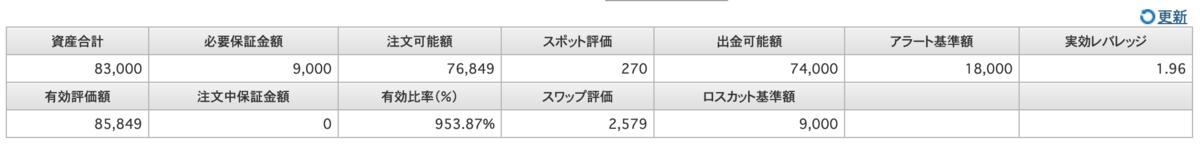 f:id:Qshima:20191202223736p:plain