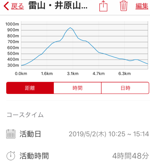 f:id:R-hanohano:20190504175043p:plain