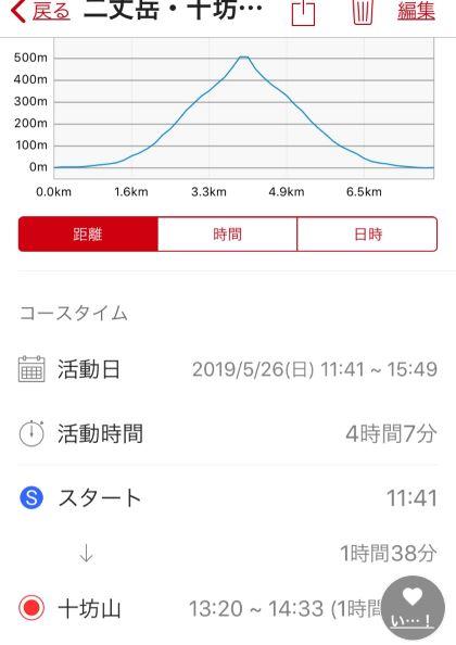 f:id:R-hanohano:20190529180354j:plain