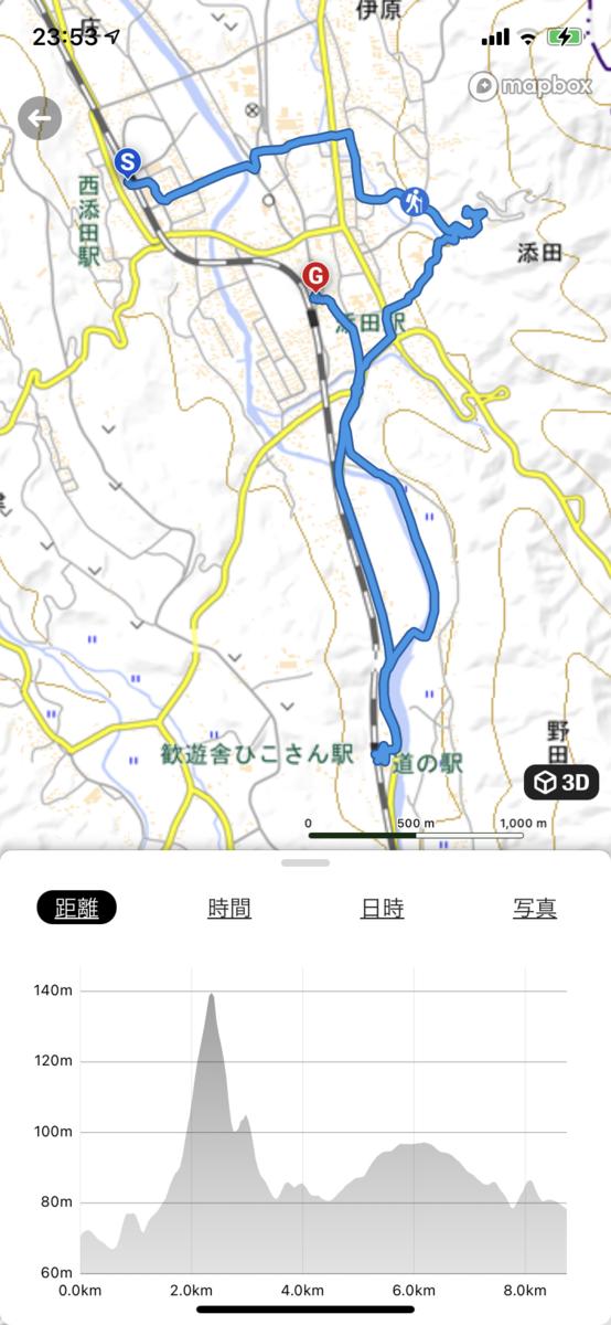 f:id:R-hanohano:20201024235613p:plain