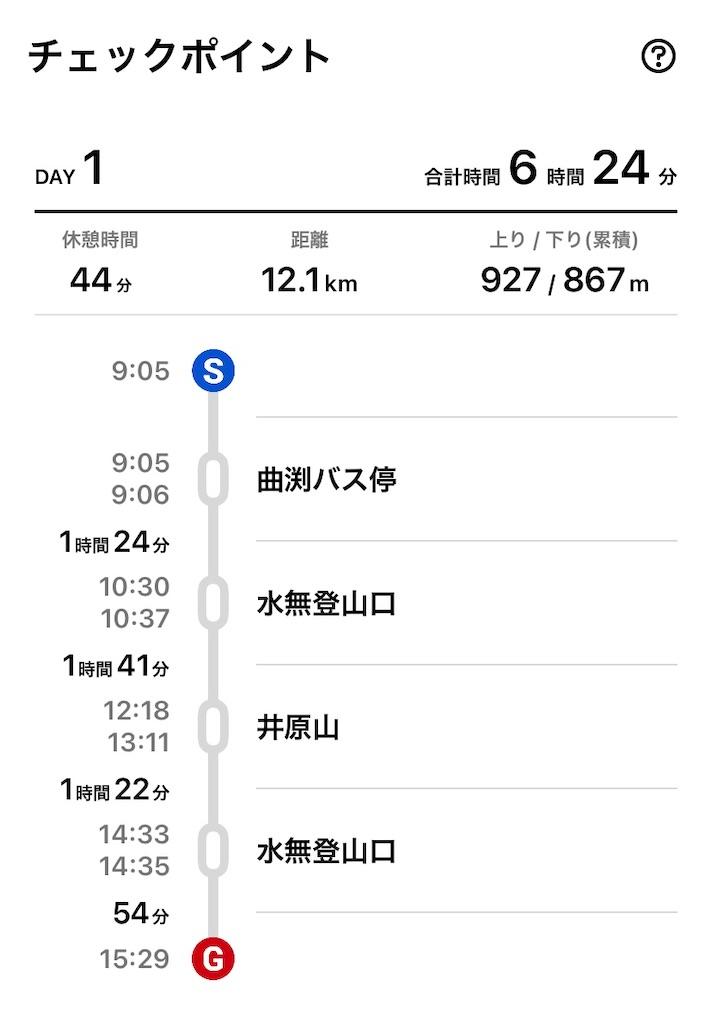 f:id:R-hanohano:20210801162935j:image