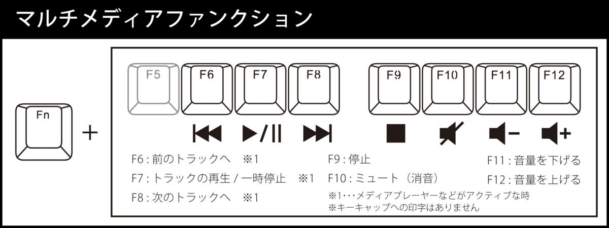 f:id:R-kun:20201021160619p:plain