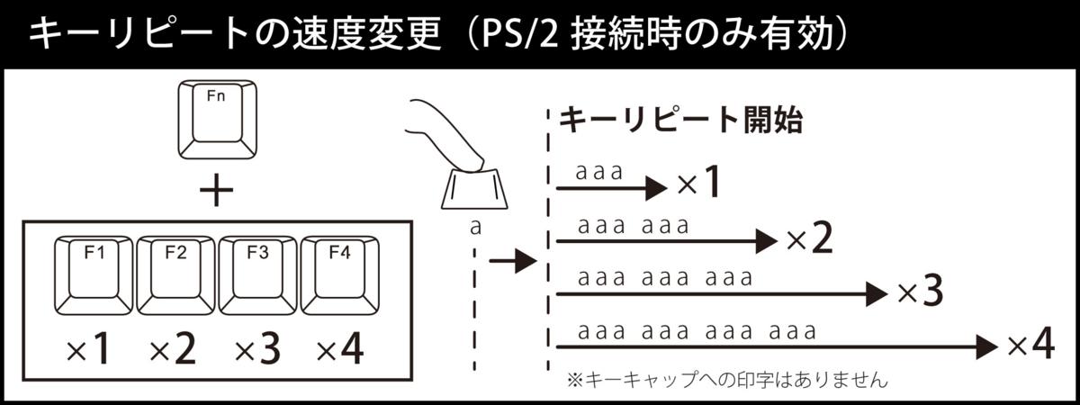 f:id:R-kun:20201021160927p:plain