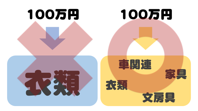 f:id:R-kun:20210402112047p:plain
