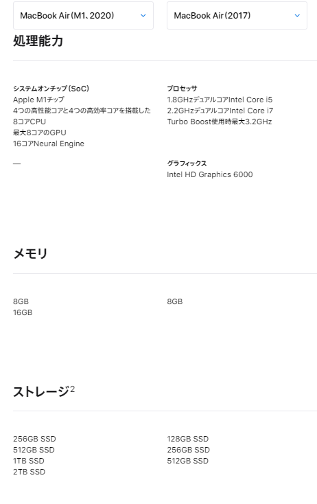 https://cdn-ak.f.st-hatena.com/images/fotolife/R/R-kun/20210420/20210420183803.png
