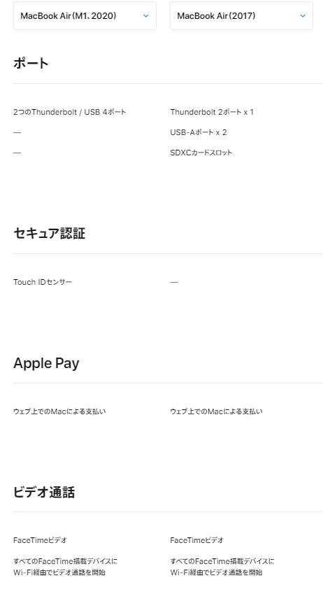 https://cdn-ak.f.st-hatena.com/images/fotolife/R/R-kun/20210420/20210420184342.png