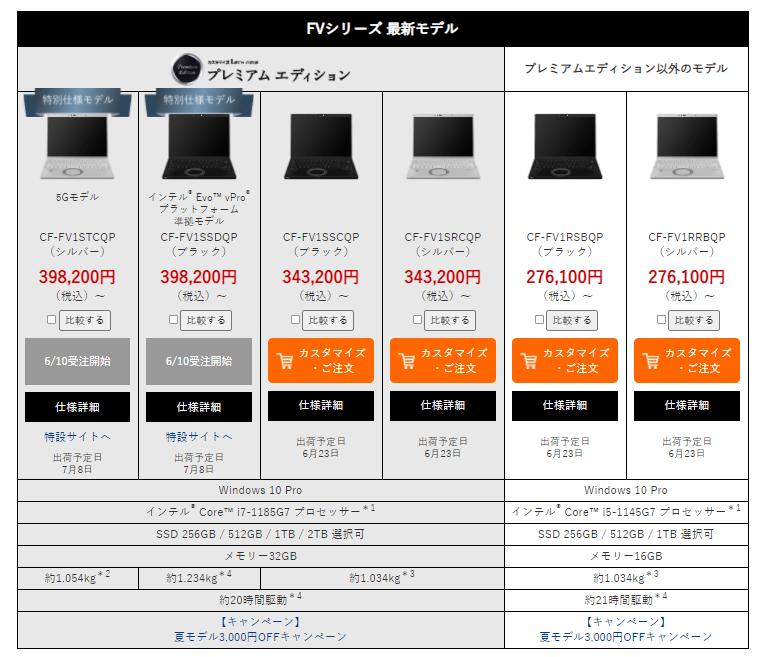 f:id:R-kun:20210604121002p:plain