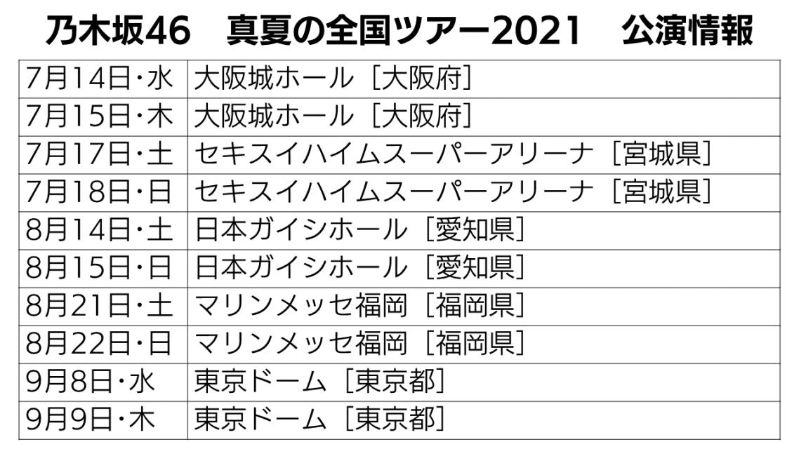 f:id:R-kun:20210611103619p:plain