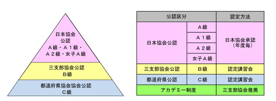 f:id:R-ug-bee:20210301074043p:plain
