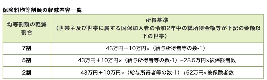 f:id:RCIZO3:20210418164459p:plain