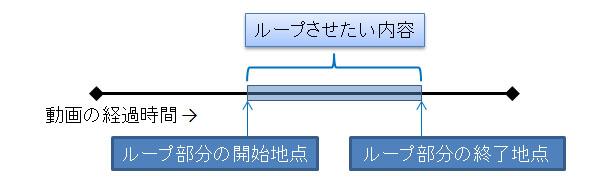 f:id:RDG_So-Kai:20110830233637j:image