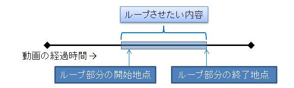 f:id:RDG_So-Kai:20110830233715j:image